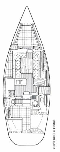 Schéma de l'intérieur